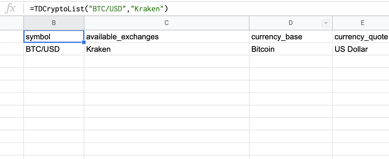 BTC/USD information at Kraken exchange