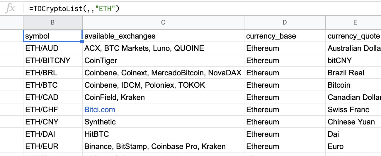 All digital currencies with ETH as the quote currency