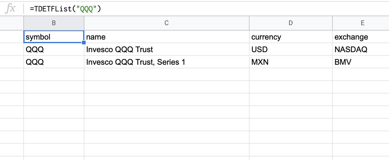 All ETFs with QQQ symbol ticker