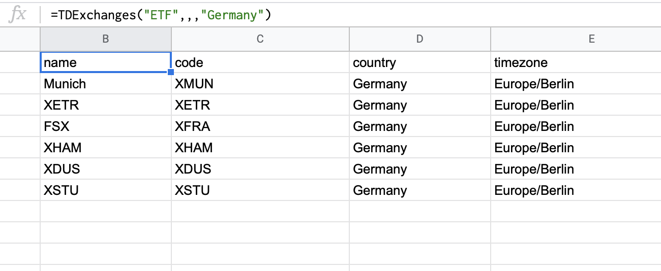 List of all exchanges where ETFs are traded in Germany