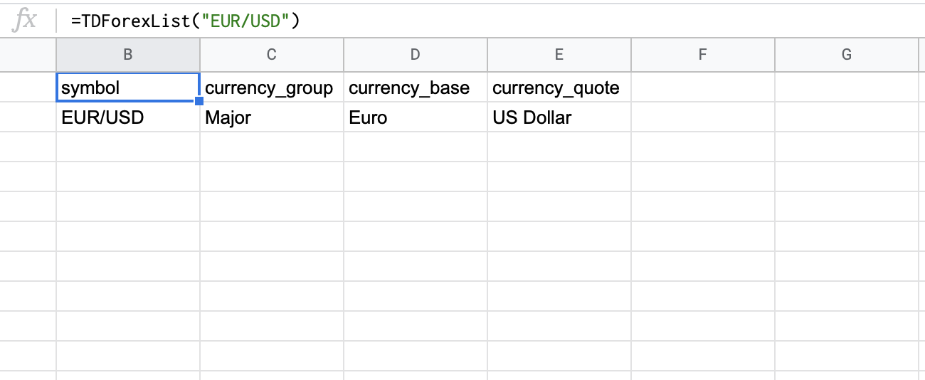 EUR/USD currency pair information