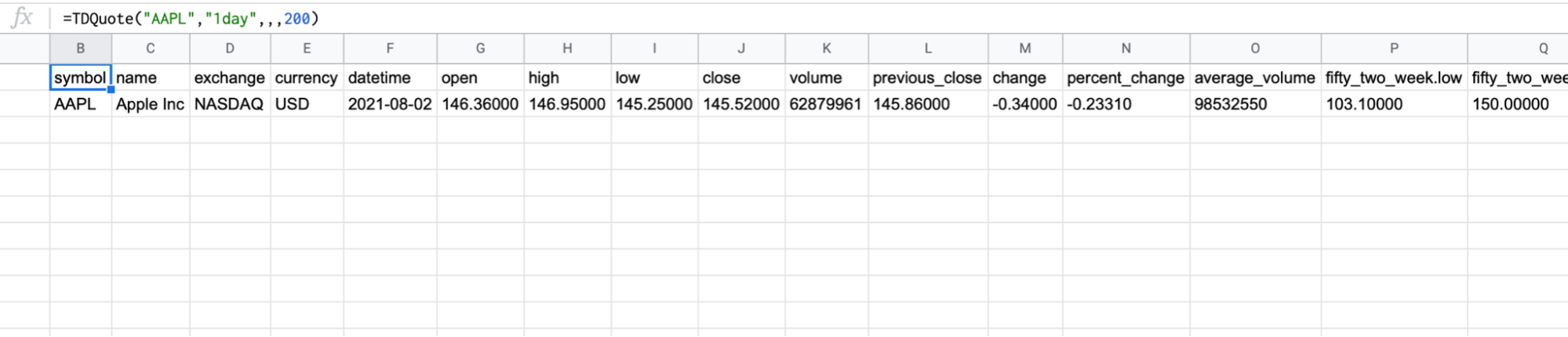 Quote information for AAPL stock with 200 days average volume